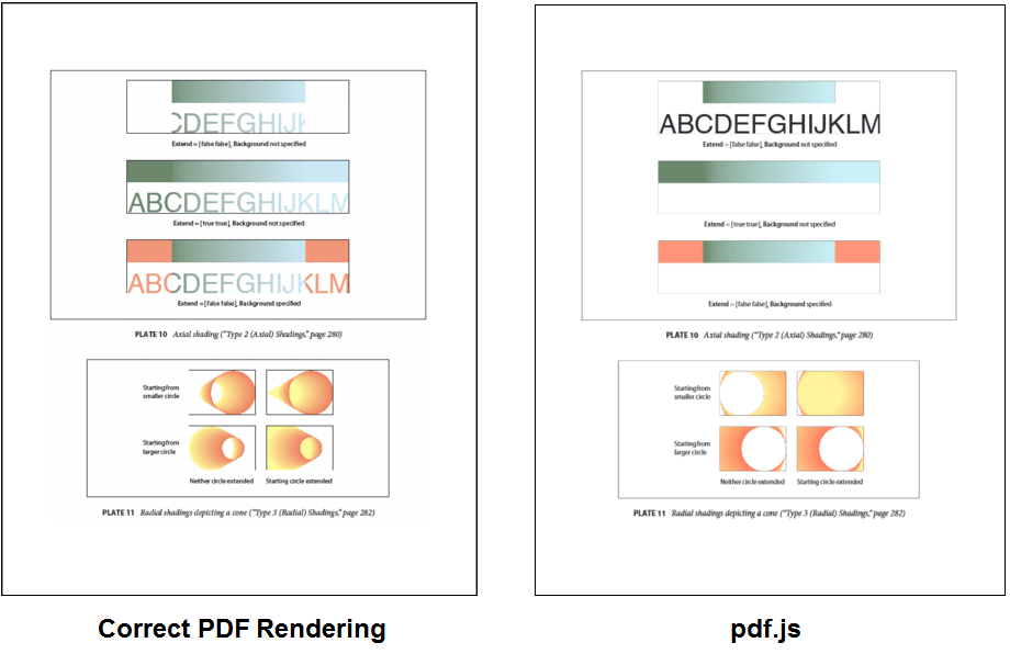 Introducing PDFNetJS: A Complete Browser-Side PDF Viewer and
